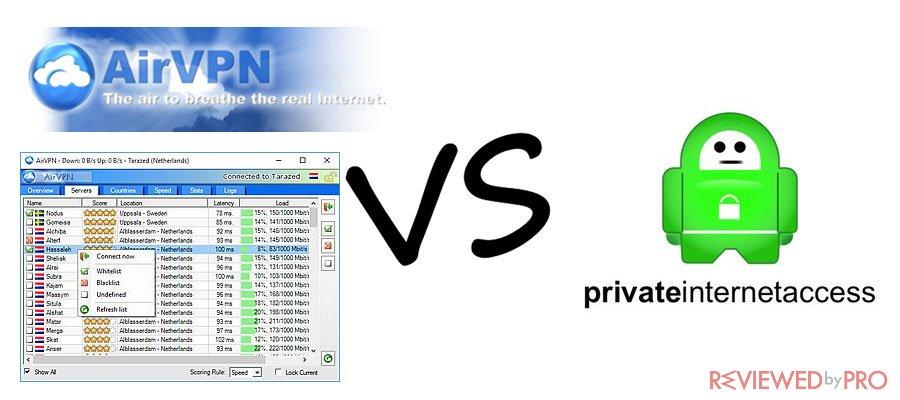 AirVPN VS Private Internet Access (PIA) VPN