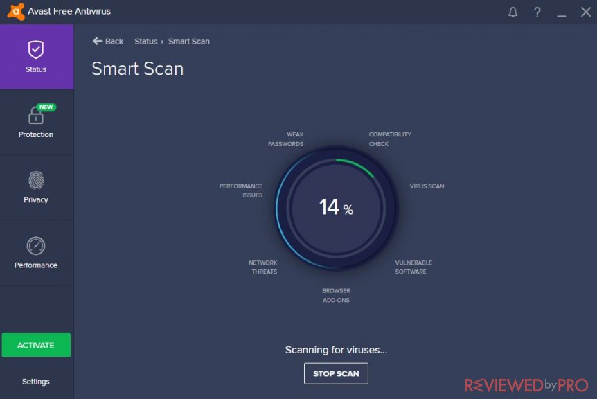 Avast scanning screen