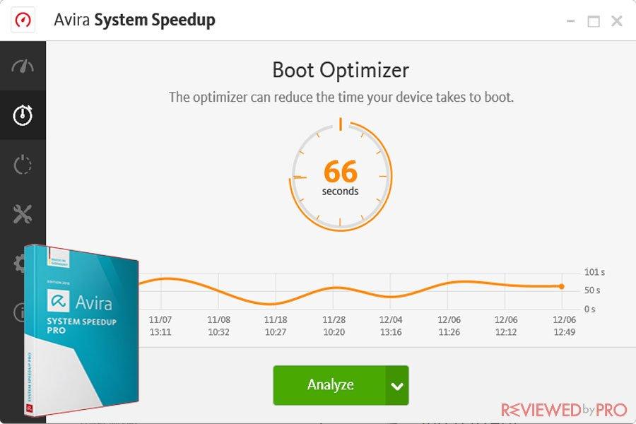 avira system speedup reviews