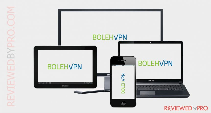 Best VPN For HBO GO