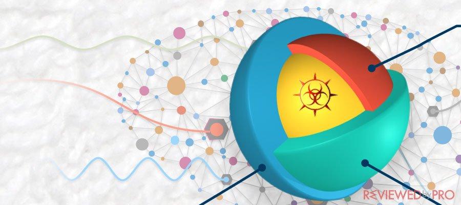 DeepLocker next-gen AI based malware