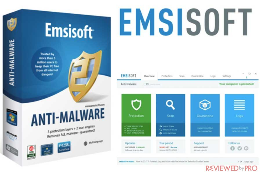 Emsisoft Review