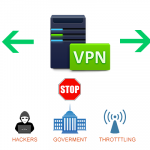 VPN ECNRYPTION