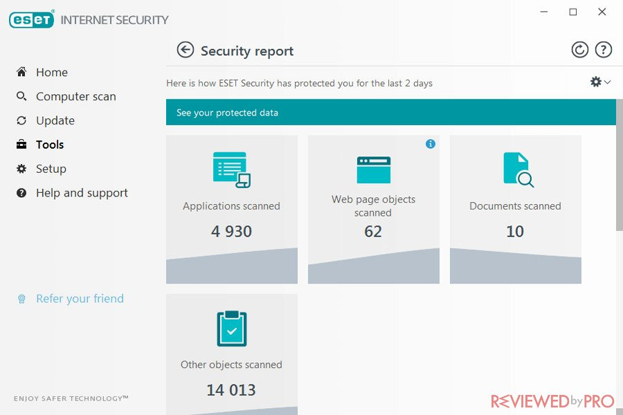 ESET Security Reports