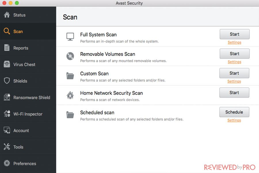 Avast Free Mac Scan