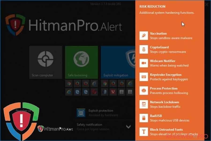 HitmanPro.Alert risk reduction