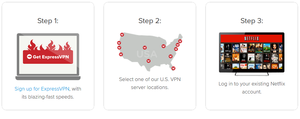 how-to-watch-american-netflix-with-expressvpn