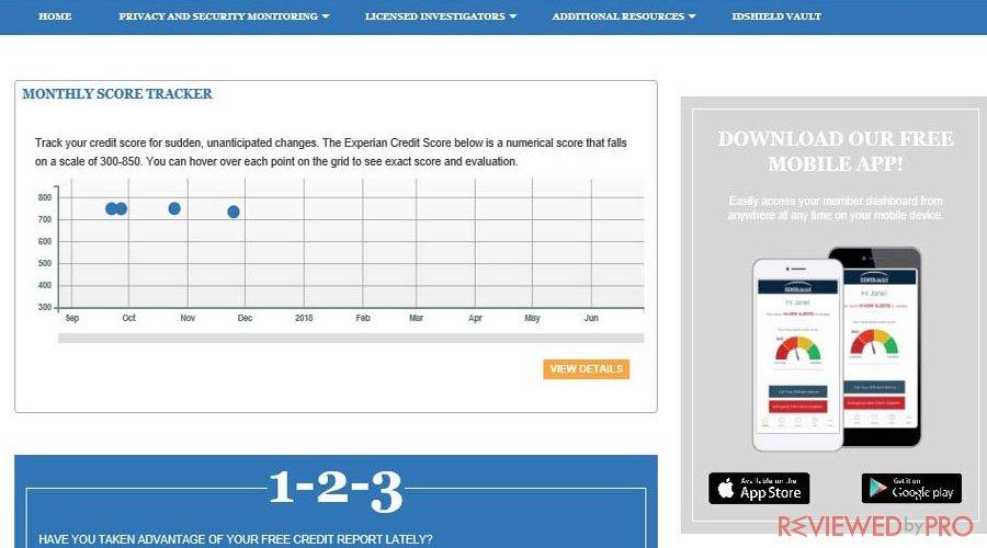 IDShield score tracker