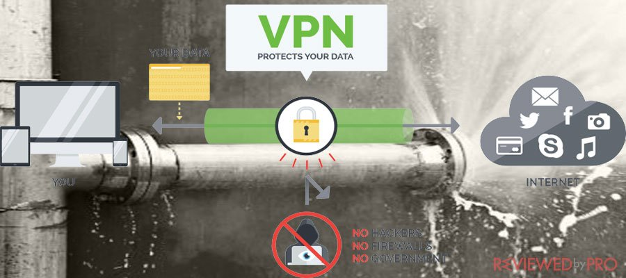 VPN leaks personal data
