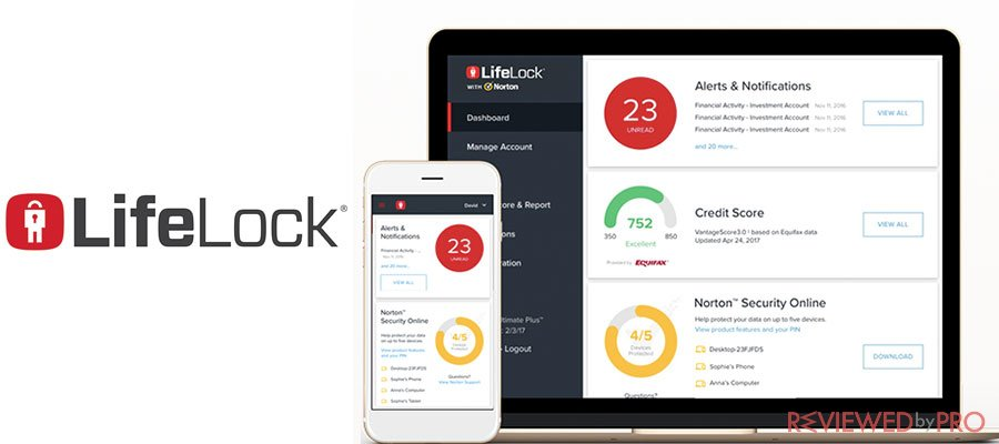 LifeLock Identity theft protection Review