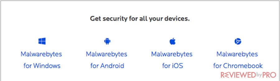 Malwarebtes for all Devices