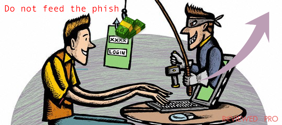 Phishing threats