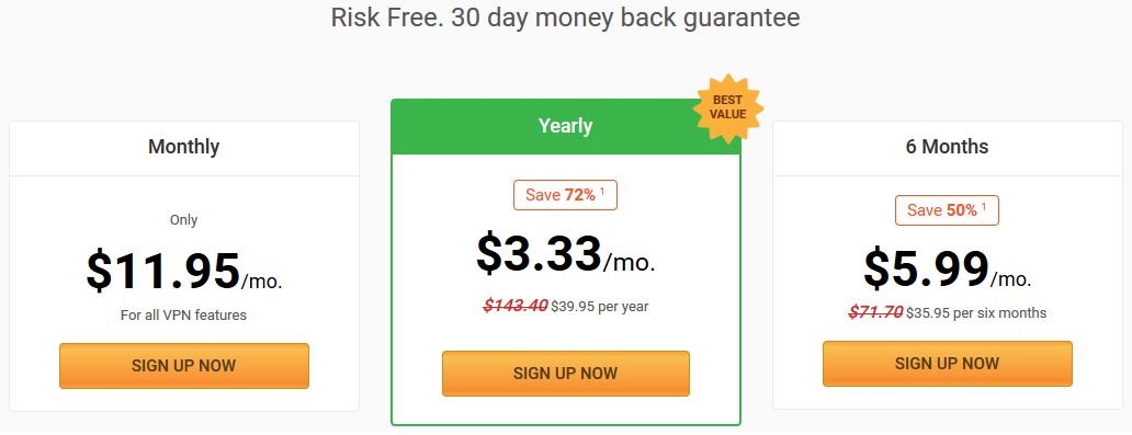 private internet access review - pricing plans
