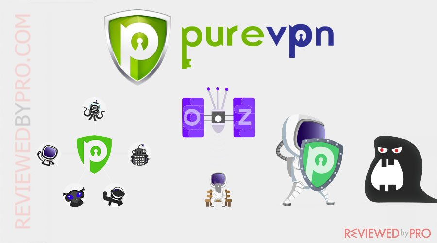 If you are unsure whether pureVPN will meet your expectations, read our review for 2020