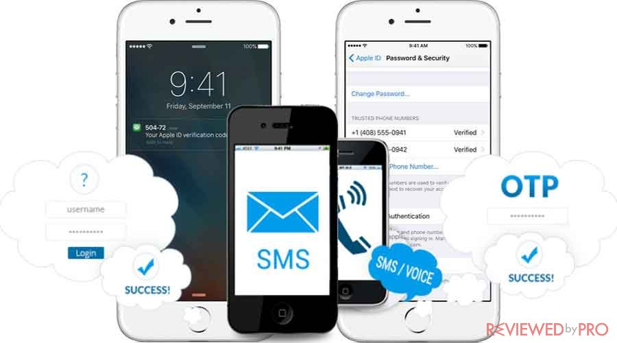 sms 2fa authentication