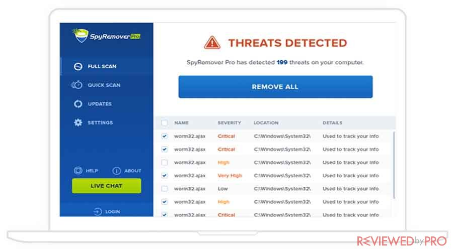 Threats detected Spyremover