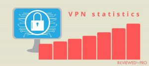 VPN statistics and report for 2020