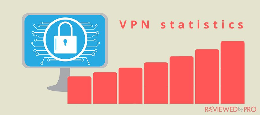 The most important VPN usage statistics aspects