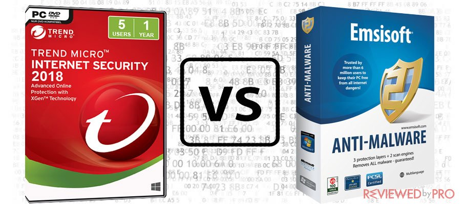 Trend Micro Internet Security VS Emsisoft Anti-malware