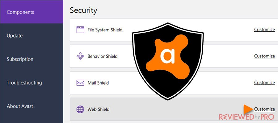What is Avast Behavior Shield