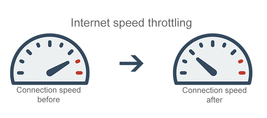throttling internet speed