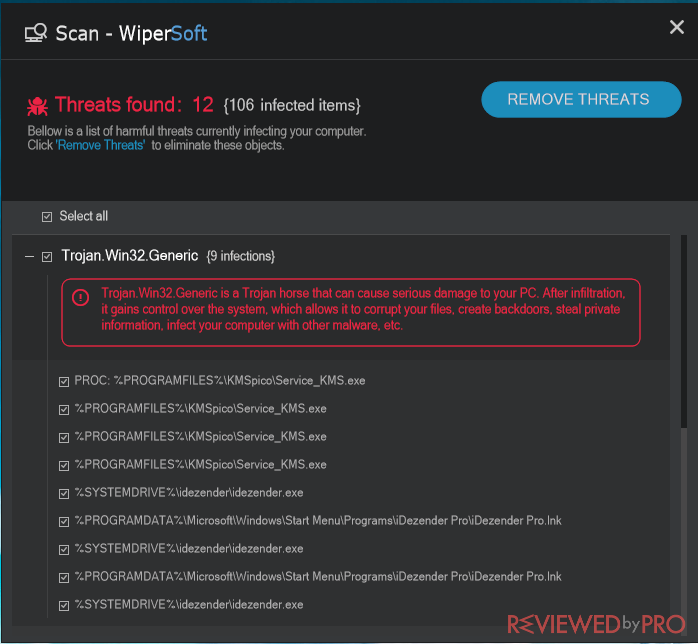 WiperSoft review
