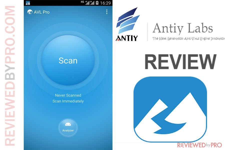 Antyi AVL Pro Antivirus and Security for Android Review