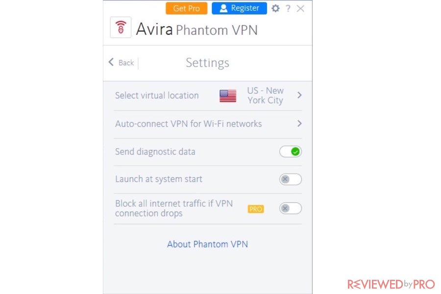 Avira Phantom VPN Screenshot