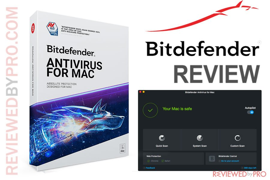 Bitdefender Antivirus Review for Mac