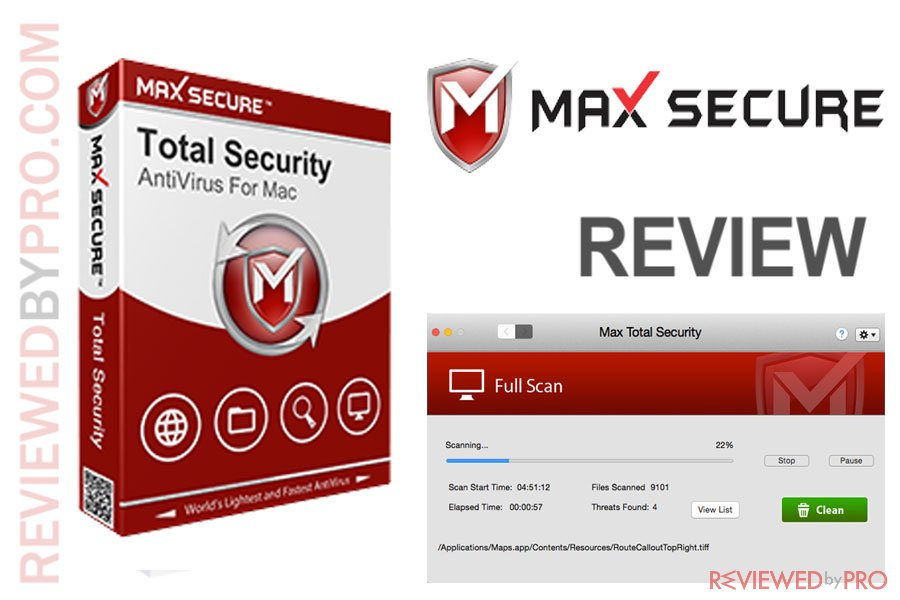 Mac Total Security Review