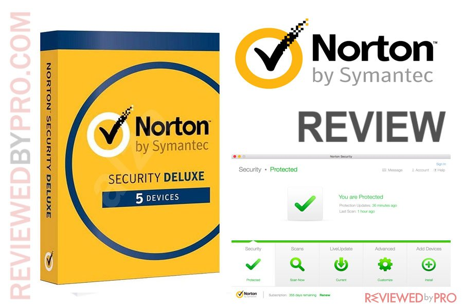 Norton Security Deluxe for Mac Review