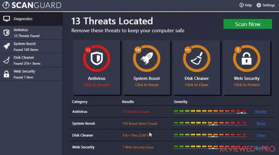 Scanguard antivirus pro features