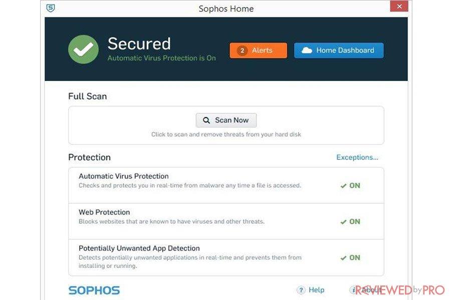 Sophos Home Secured