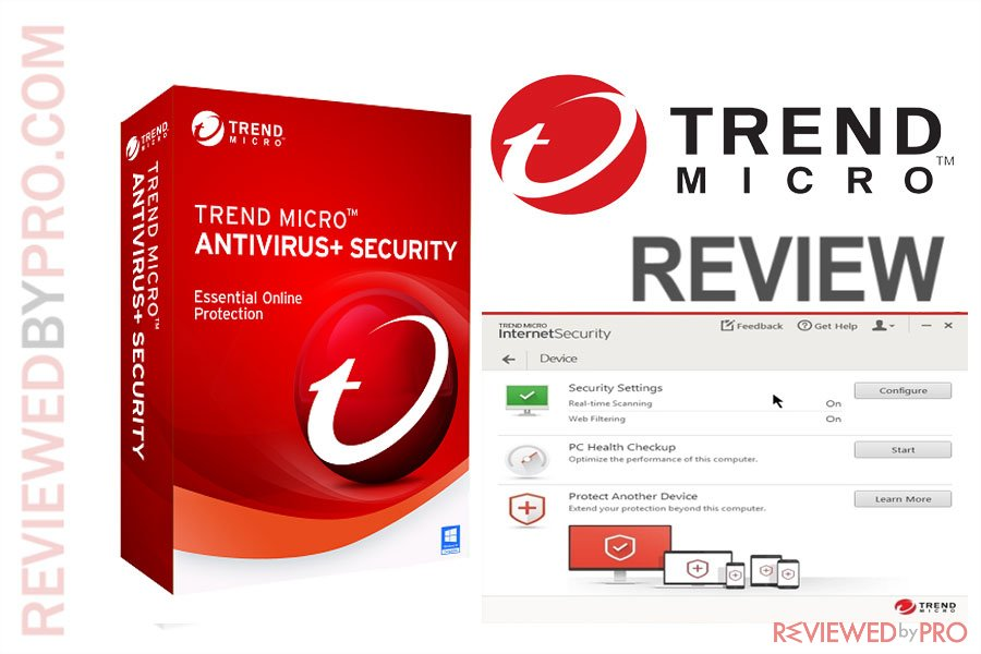Trend Micro Antivirus and Security Review